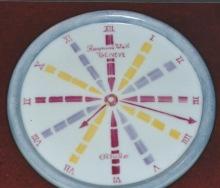 Les horloges de table